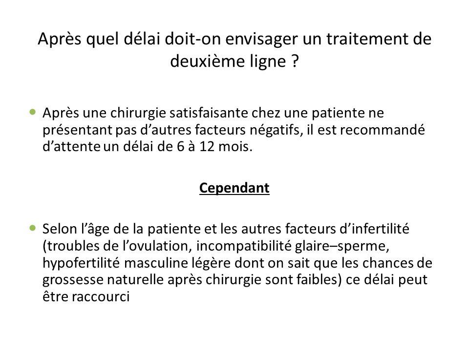 Après quel délai doit-on envisager un traitement de deuxième ligne ? Après une chirurgie satisfaisante chez une patiente ne présentant pas dautres fac