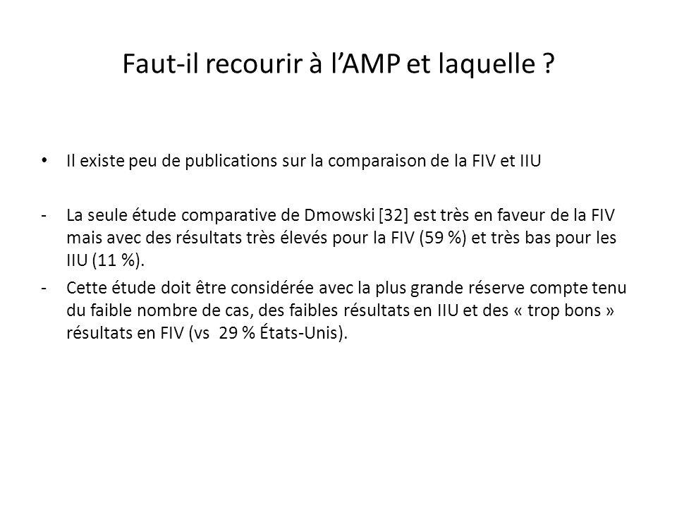 Faut-il recourir à lAMP et laquelle ? Il existe peu de publications sur la comparaison de la FIV et IIU -La seule étude comparative de Dmowski [32] es