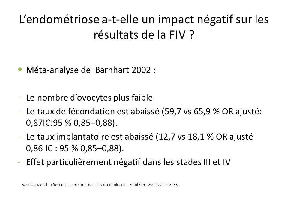 Lendométriose a-t-elle un impact négatif sur les résultats de la FIV ? Méta-analyse de Barnhart 2002 : -Le nombre dovocytes plus faible -Le taux de fé