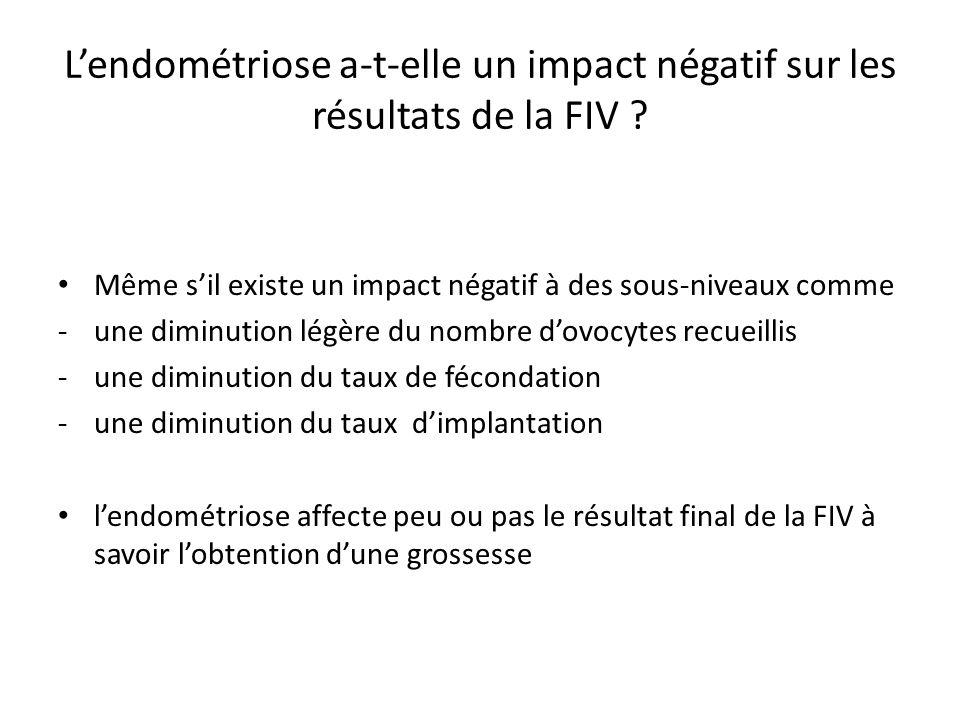 Lendométriose a-t-elle un impact négatif sur les résultats de la FIV ? Même sil existe un impact négatif à des sous-niveaux comme -une diminution légè