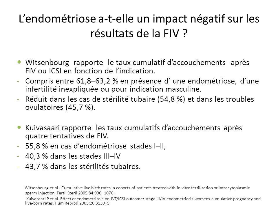 Lendométriose a-t-elle un impact négatif sur les résultats de la FIV ? Witsenbourg rapporte le taux cumulatif daccouchements après FIV ou ICSI en fonc