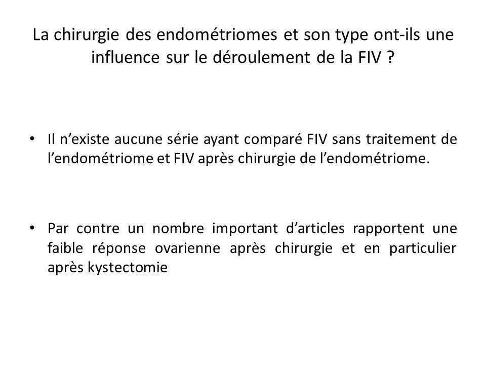 La chirurgie des endométriomes et son type ont-ils une influence sur le déroulement de la FIV ? Il nexiste aucune série ayant comparé FIV sans traitem