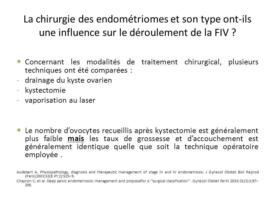 La chirurgie des endométriomes et son type ont-ils une influence sur le déroulement de la FIV ? Concernant les modalités de traitement chirurgical, pl