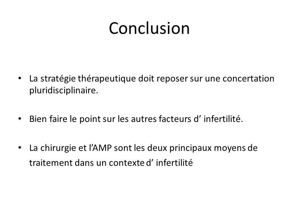 Conclusion La stratégie thérapeutique doit reposer sur une concertation pluridisciplinaire. Bien faire le point sur les autres facteurs d infertilité.