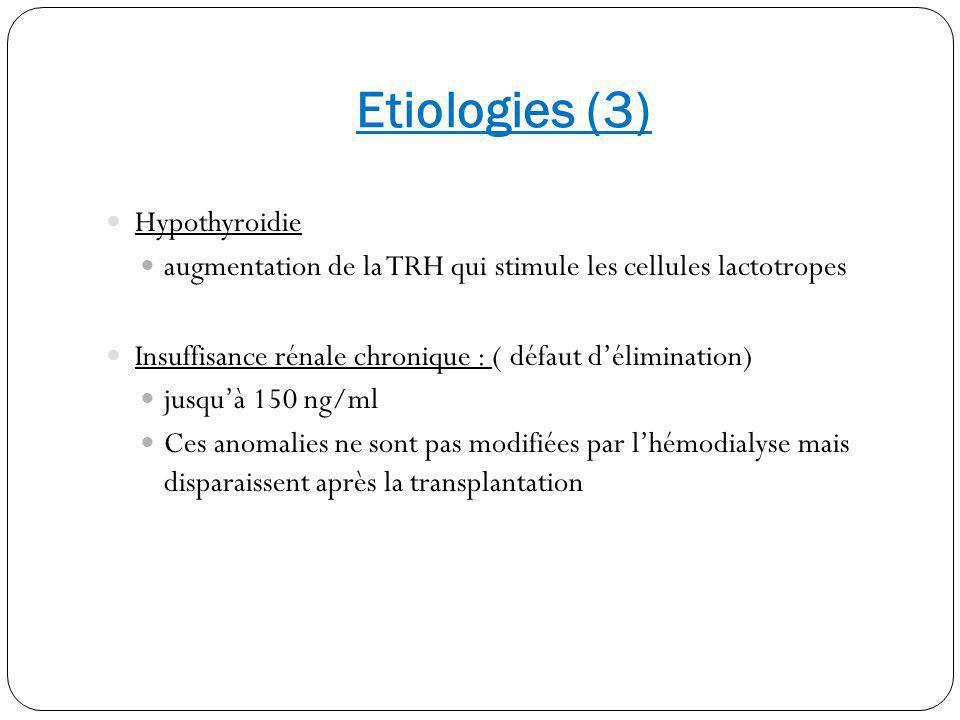 Etiologies (3) Hypothyroidie augmentation de la TRH qui stimule les cellules lactotropes Insuffisance rénale chronique : ( défaut délimination) jusquà