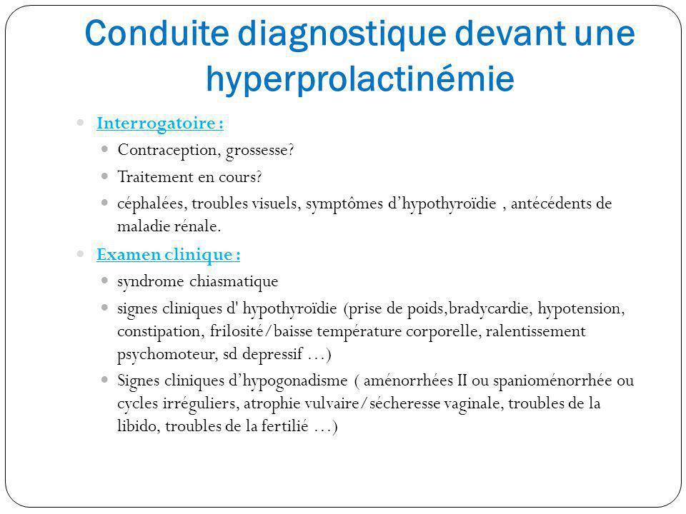 Conduite diagnostique devant une hyperprolactinémie Interrogatoire : Contraception, grossesse? Traitement en cours? céphalées, troubles visuels, sympt
