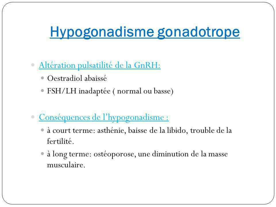 Hypogonadisme gonadotrope Altération pulsatilité de la GnRH: Oestradiol abaissé FSH/LH inadaptée ( normal ou basse) Conséquences de lhypogonadisme : à
