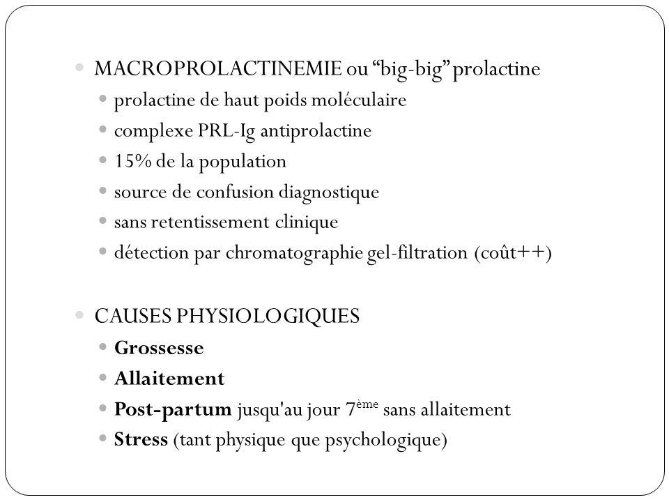 MACROPROLACTINEMIE ou big-big prolactine prolactine de haut poids moléculaire complexe PRL-Ig antiprolactine 15% de la population source de confusion