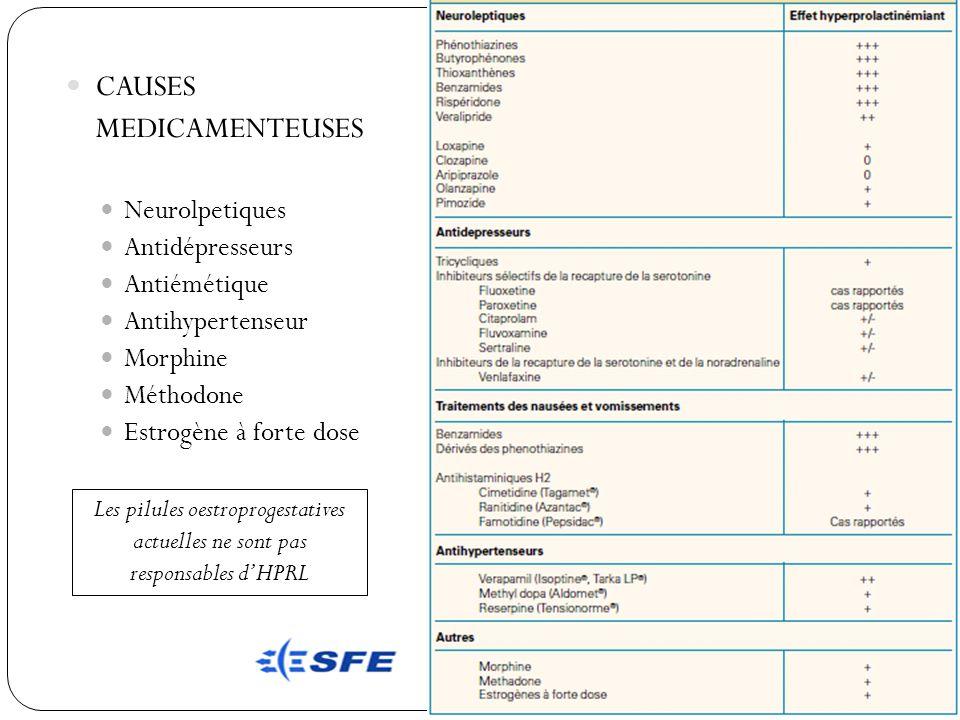 CAUSES MEDICAMENTEUSES Neurolpetiques Antidépresseurs Antiémétique Antihypertenseur Morphine Méthodone Estrogène à forte dose Les pilules oestroproges