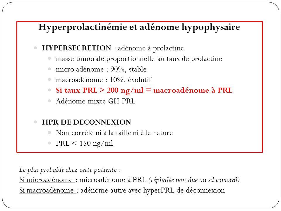 Hyperprolactinémie et adénome hypophysaire HYPERSECRETION : adénome à prolactine masse tumorale proportionnelle au taux de prolactine micro adénome :