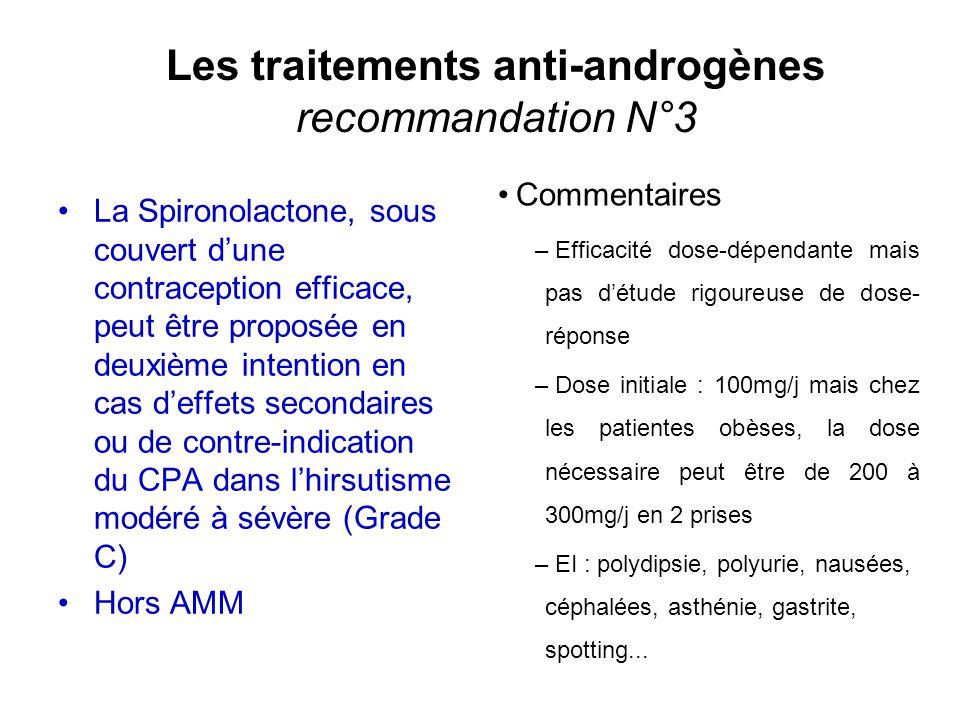 Le Flutamide ou le Finastéride, ne seront utilisés sous couvert dune contraception efficace quen 3 ème intention dans les hirsutismes sévères en cas deffets secondaires ou de contre-indication de la COP, du CPA à 50 mg/j ou de la spironolactone (grade C) Hors AMM Commentaires – Flutamide Il semble aussi efficace à dose faible (125 mg) quà 250 ou 375 mg/j, sans effets secondaires hépatiques rapportés Bilan hépatique nécessaire avant traitement puis régulièrement sous traitement –Finastéride Efficace à la dose de 5 et 7.5 mg/jour Les traitements anti-androgènes recommandation N°4