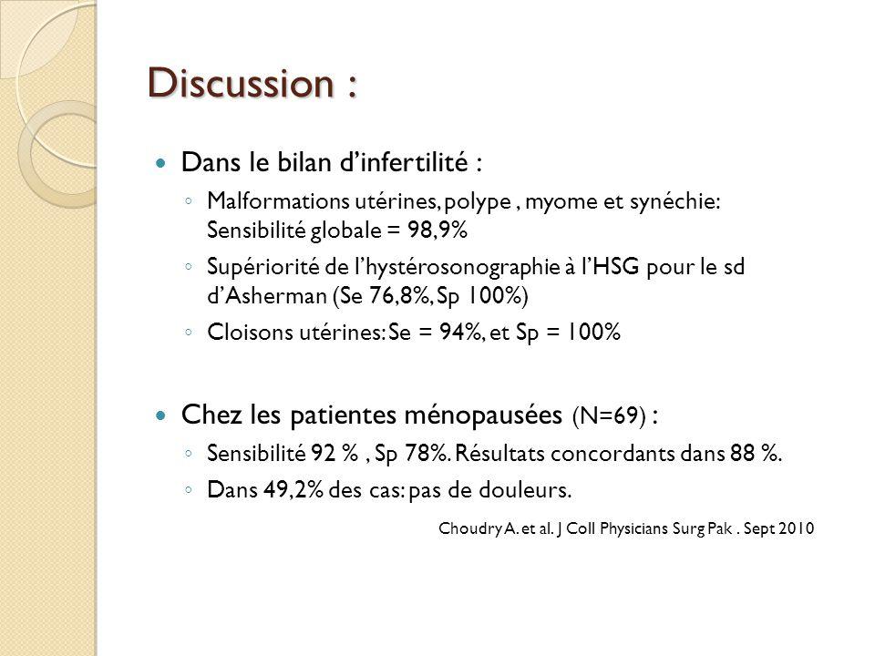 Discussion : Dans le bilan dinfertilité : Malformations utérines, polype, myome et synéchie: Sensibilité globale = 98,9% Supériorité de lhystérosonogr