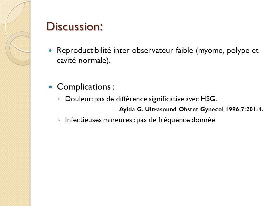 Discussion : Reproductibilité inter observateur faible (myome, polype et cavité normale). Complications : Douleur: pas de différence significative ave
