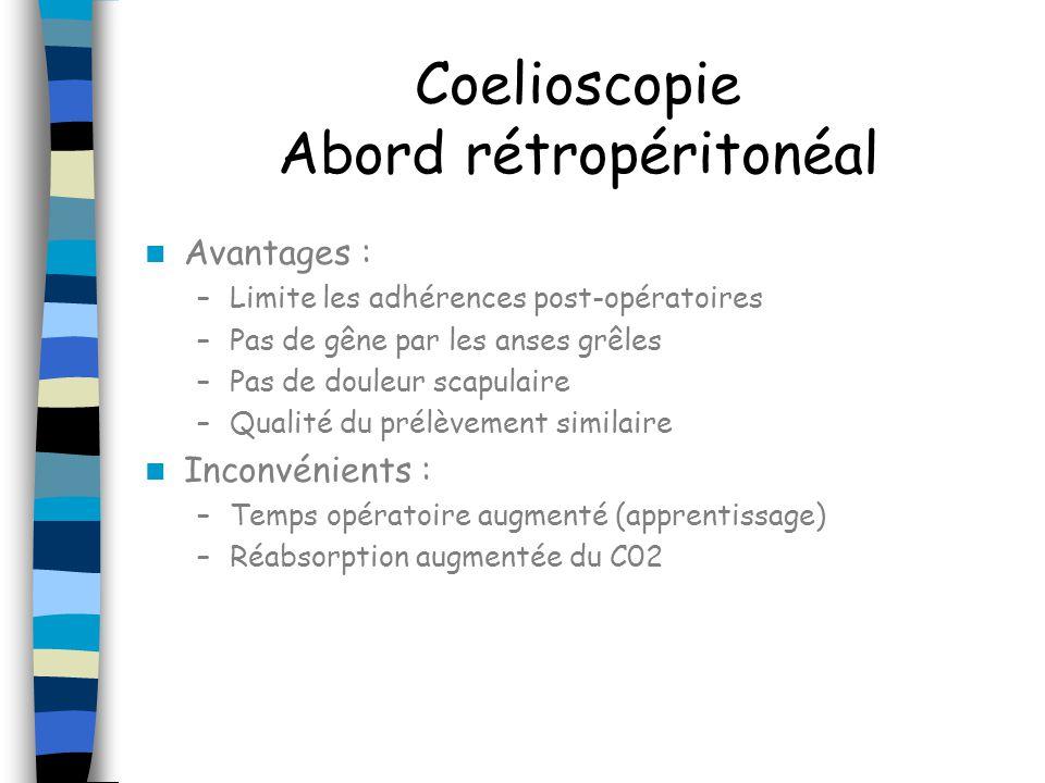 Coelioscopie Abord rétropéritonéal Avantages : –Limite les adhérences post-opératoires –Pas de gêne par les anses grêles –Pas de douleur scapulaire –Q