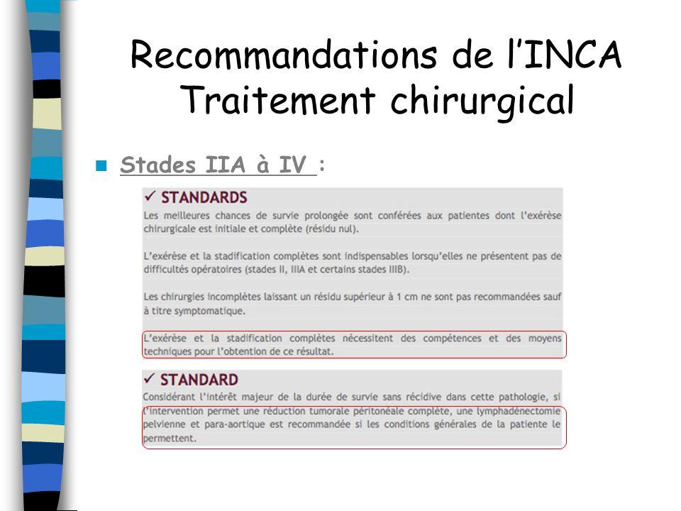 Recommandations de lINCA Traitement chirurgical Stades IIA à IV :