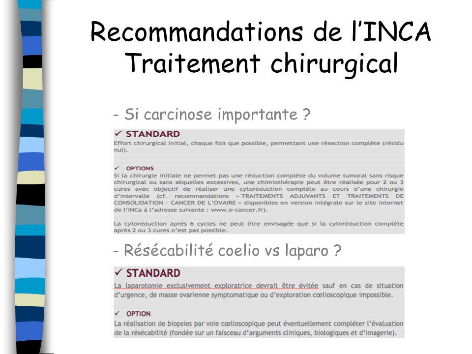 Recommandations de lINCA Traitement chirurgical - Si carcinose importante ? - Résécabilité coelio vs laparo ?