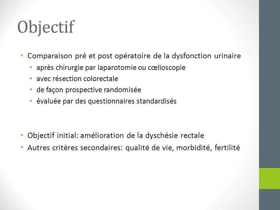 Objectif Comparaison pré et post opératoire de la dysfonction urinaire après chirurgie par laparotomie ou cœlioscopie avec résection colorectale de fa