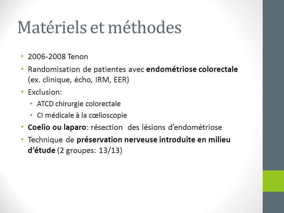 Matériels et méthodes 2006-2008 Tenon Randomisation de patientes avec endométriose colorectale (ex. clinique, écho, IRM, EER) Exclusion: ATCD chirurgi