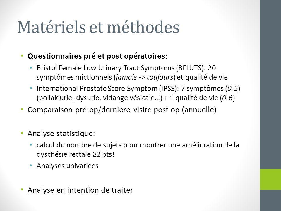 Matériels et méthodes Questionnaires pré et post opératoires: Bristol Female Low Urinary Tract Symptoms (BFLUTS): 20 symptômes mictionnels (jamais ->