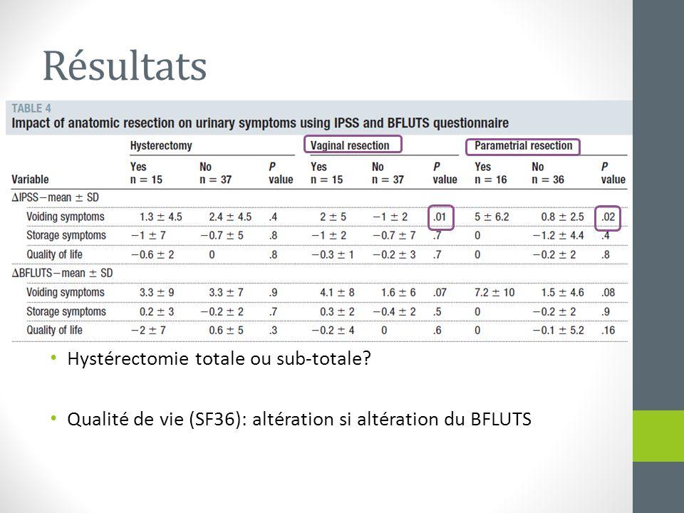 Résultats Hystérectomie totale ou sub-totale? Qualité de vie (SF36): altération si altération du BFLUTS