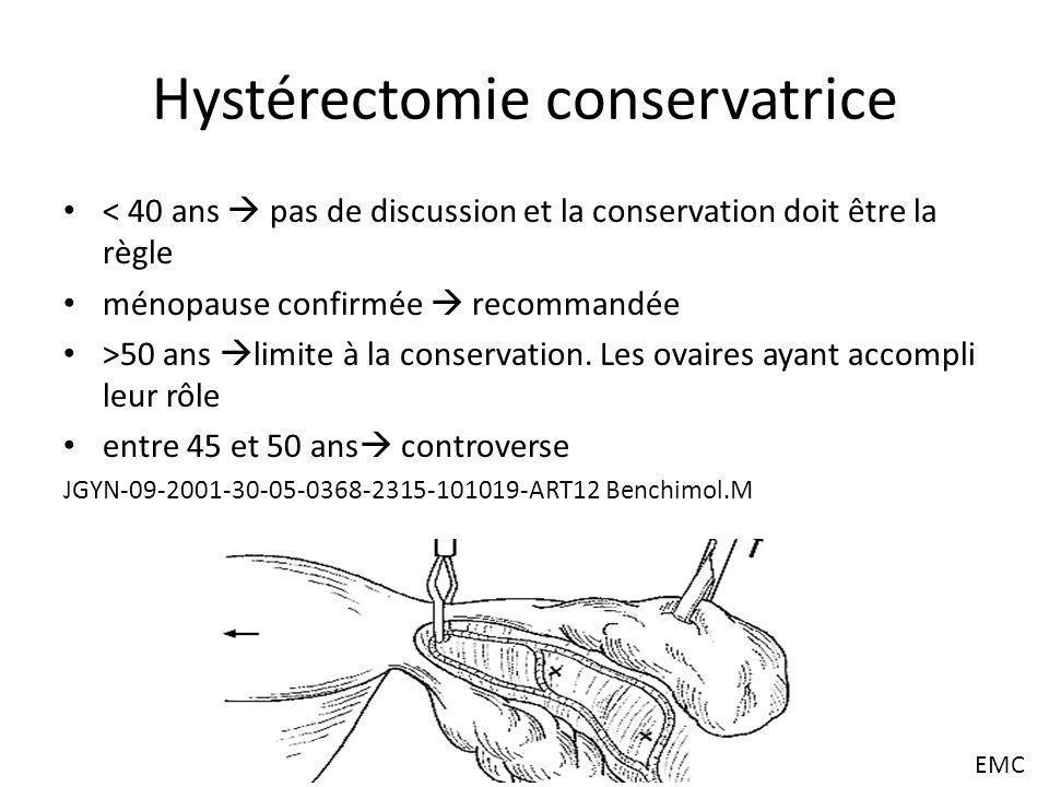 Hystérectomie conservatrice < 40 ans pas de discussion et la conservation doit être la règle ménopause confirmée recommandée >50 ans limite à la conse