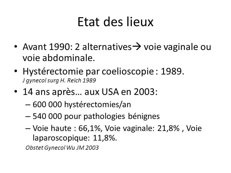 Etat des lieux Avant 1990: 2 alternatives voie vaginale ou voie abdominale. Hystérectomie par coelioscopie : 1989. J gynecol surg H. Reich 1989 14 ans