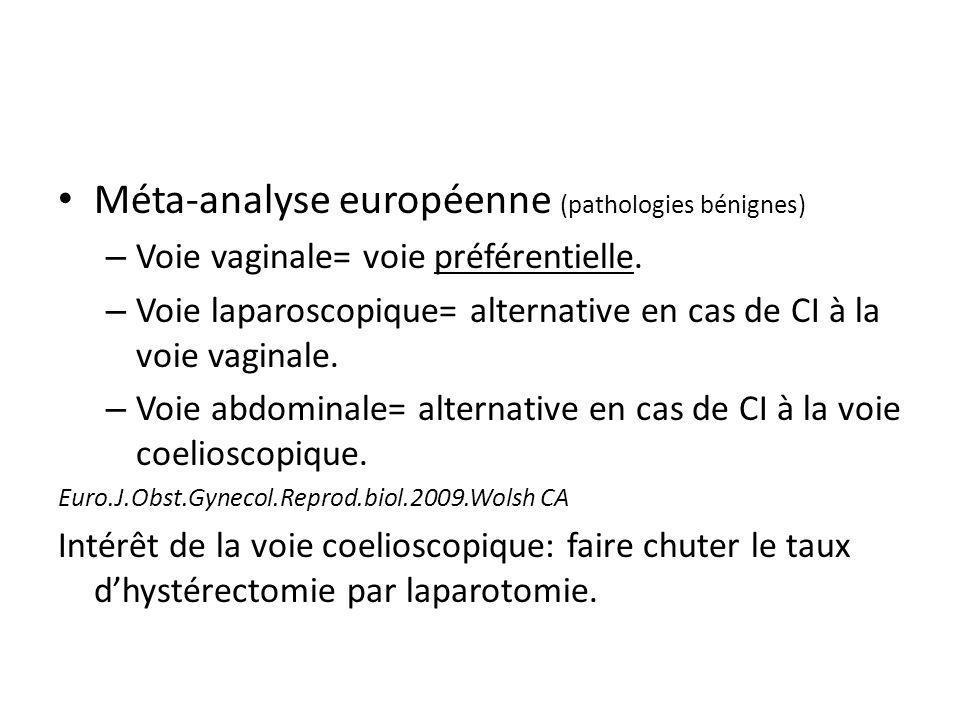 Méta-analyse européenne (pathologies bénignes) – Voie vaginale= voie préférentielle. – Voie laparoscopique= alternative en cas de CI à la voie vaginal
