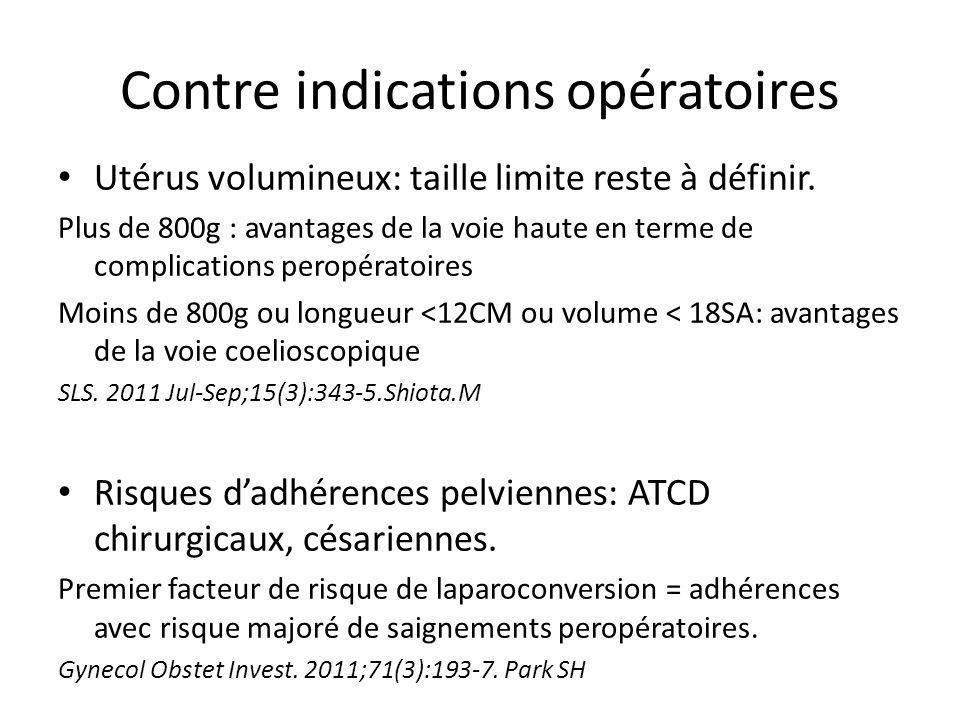 Contre indications opératoires Utérus volumineux: taille limite reste à définir. Plus de 800g : avantages de la voie haute en terme de complications p