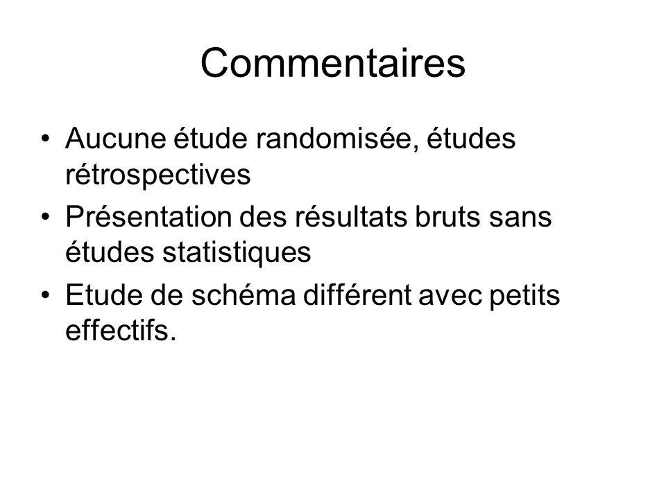 Commentaires Aucune étude randomisée, études rétrospectives Présentation des résultats bruts sans études statistiques Etude de schéma différent avec p