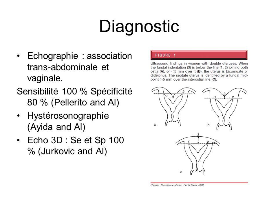 Diagnostic Echographie : association trans-abdominale et vaginale. Sensibilité 100 % Spécificité 80 % (Pellerito and Al) Hystérosonographie (Ayida and