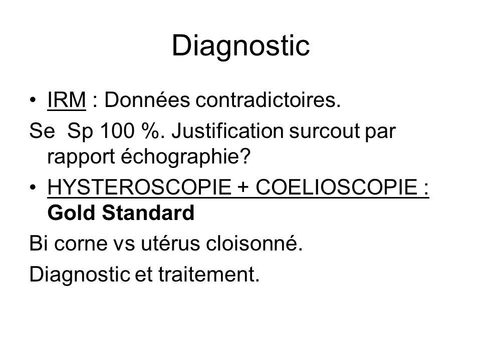 Diagnostic IRM : Données contradictoires. Se Sp 100 %. Justification surcout par rapport échographie? HYSTEROSCOPIE + COELIOSCOPIE : Gold Standard Bi