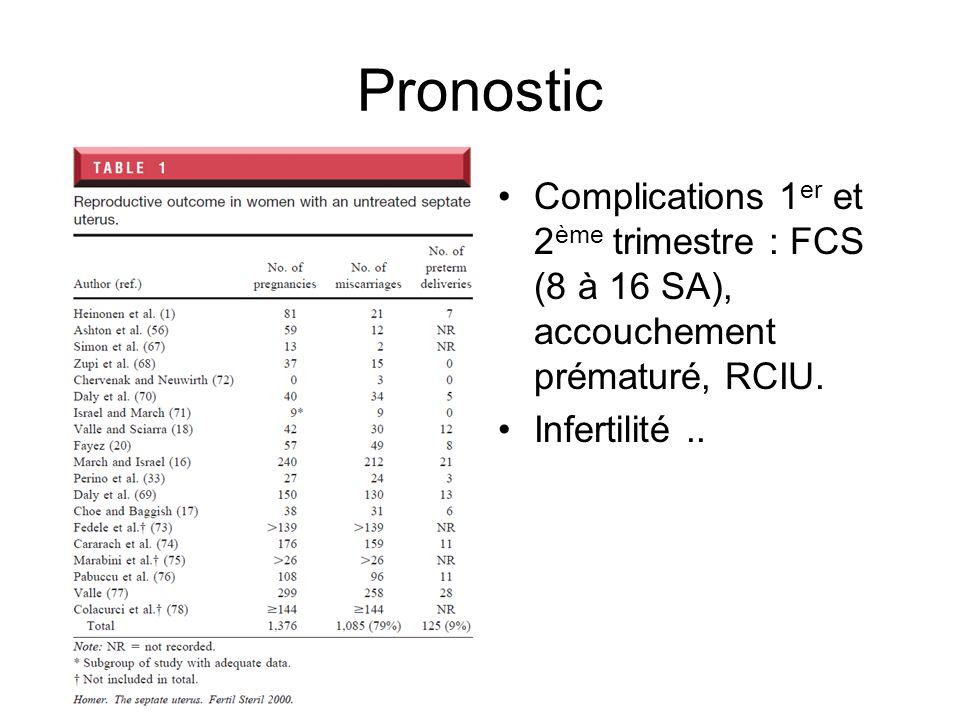 Pronostic Complications 1 er et 2 ème trimestre : FCS (8 à 16 SA), accouchement prématuré, RCIU. Infertilité..
