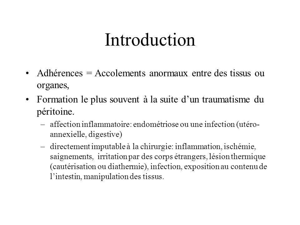 Introduction Adhérences = Accolements anormaux entre des tissus ou organes, Formation le plus souvent à la suite dun traumatisme du péritoine. –affect
