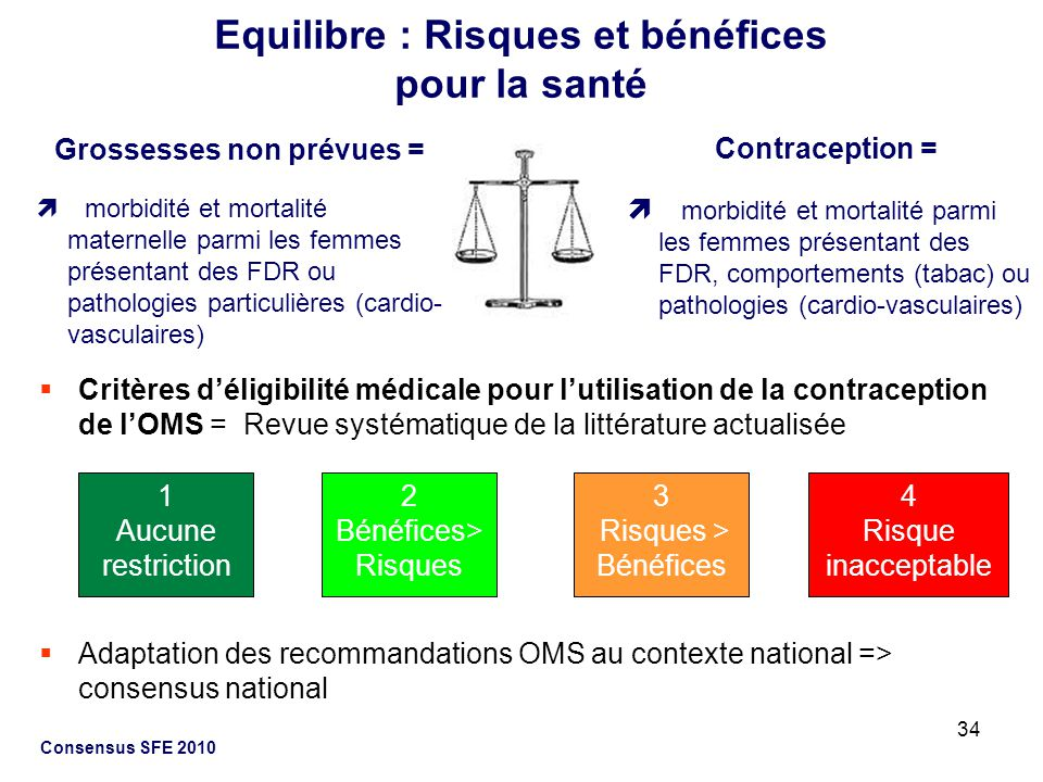 34 Consensus SFE 2010 Equilibre : Risques et bénéfices pour la santé 1 Aucune restriction 2 Bénéfices> Risques 3 Risques > Bénéfices 4 Risque inaccept