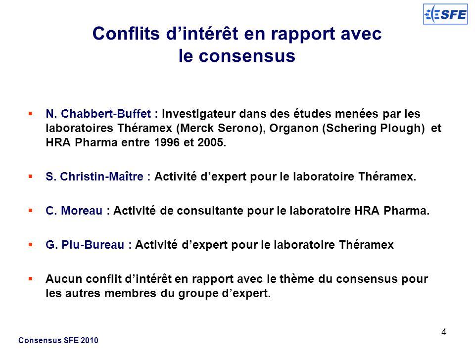 15 Consensus SFE 2010 Par voie orale Microprogestatifs en prise quotidienne : -Lévonorgestrel 0,075 mg -Désogestrel 0,03 mg Macroprogestatifs : prégnanes ou norprégnanes pas dAMM en contraception Les Contraceptions progestatives disponibles en France en 2010