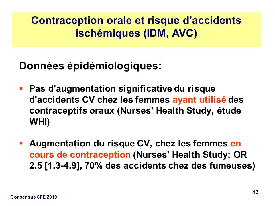 43 Consensus SFE 2010 Données épidémiologiques: Pas d'augmentation significative du risque d'accidents CV chez les femmes ayant utilisé des contracept