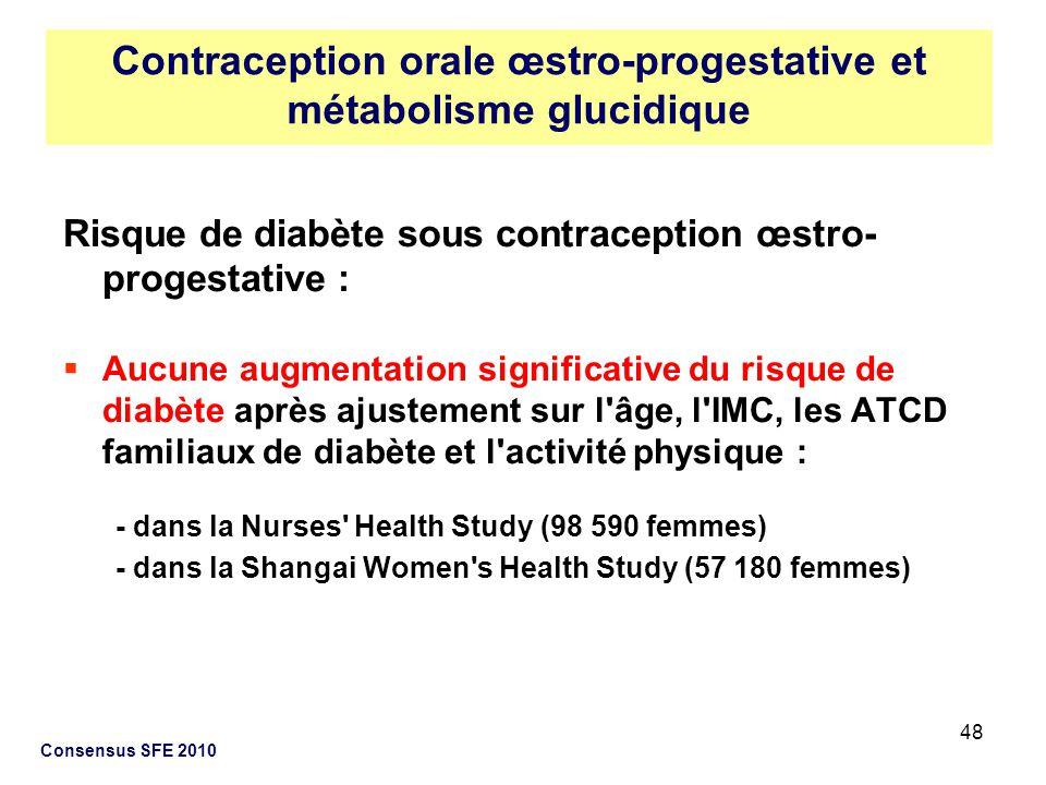 48 Consensus SFE 2010 Risque de diabète sous contraception œstro- progestative : Aucune augmentation significative du risque de diabète après ajusteme