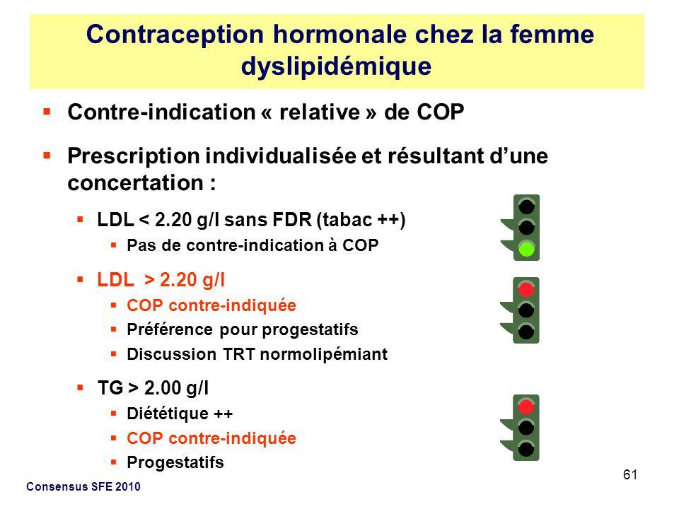 61 Consensus SFE 2010 Contre-indication « relative » de COP Prescription individualisée et résultant dune concertation : LDL < 2.20 g/l sans FDR (taba