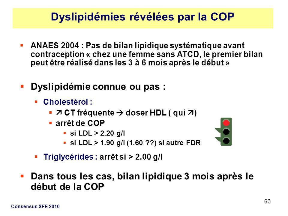 63 Consensus SFE 2010 ANAES 2004 : Pas de bilan lipidique systématique avant contraception « chez une femme sans ATCD, le premier bilan peut être réal