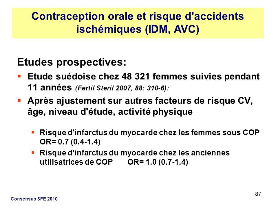 87 Consensus SFE 2010 Etudes prospectives: Etude suédoise chez 48 321 femmes suivies pendant 11 années (Fertil Steril 2007, 88: 310-6): Après ajusteme