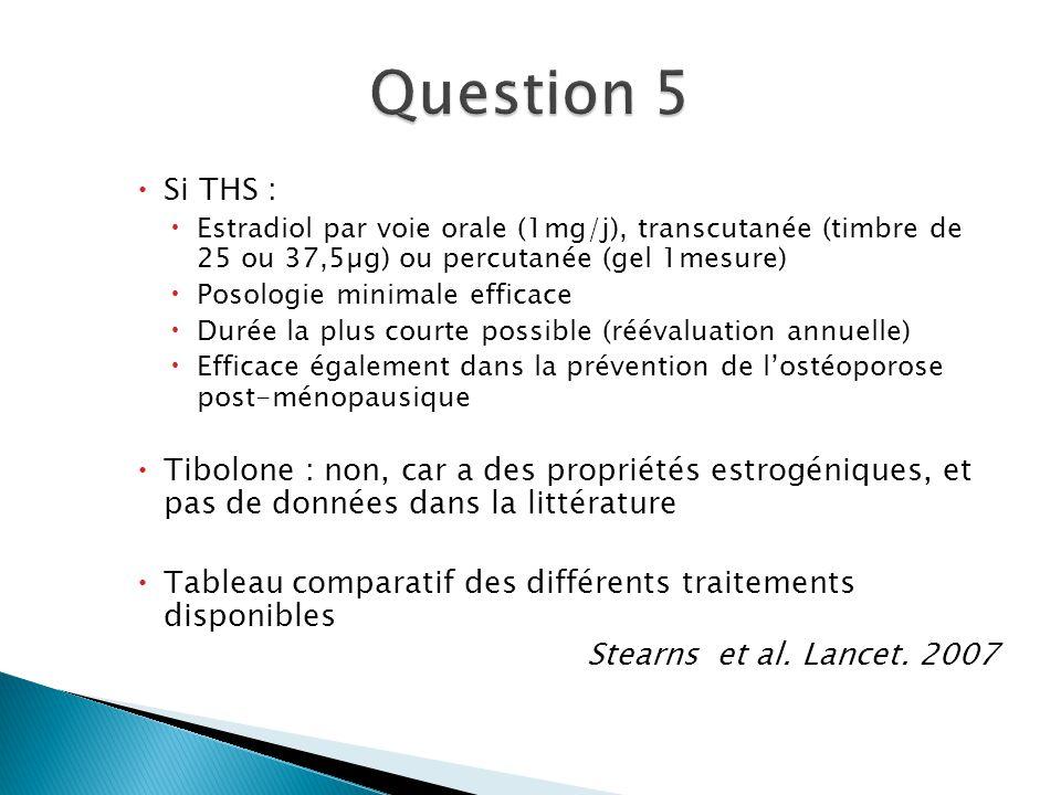Si THS : Estradiol par voie orale (1mg/j), transcutanée (timbre de 25 ou 37,5µg) ou percutanée (gel 1mesure) Posologie minimale efficace Durée la plus
