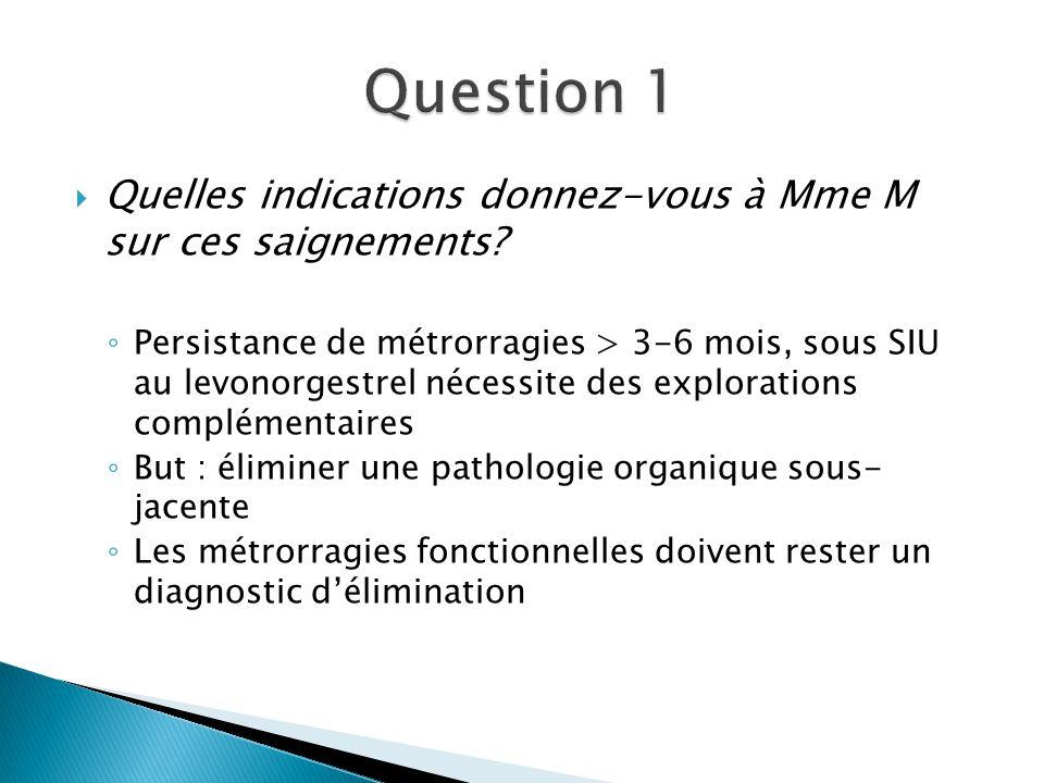 Quelles indications donnez-vous à Mme M sur ces saignements? Persistance de métrorragies > 3-6 mois, sous SIU au levonorgestrel nécessite des explorat