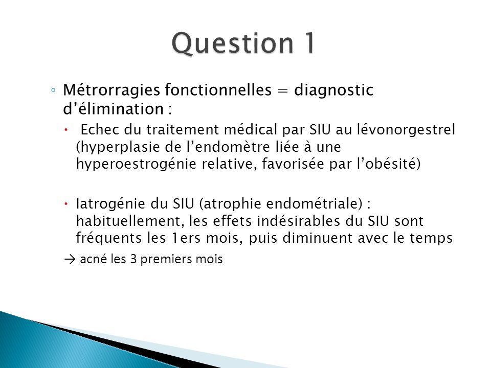 Métrorragies fonctionnelles = diagnostic délimination : Echec du traitement médical par SIU au lévonorgestrel (hyperplasie de lendomètre liée à une hy