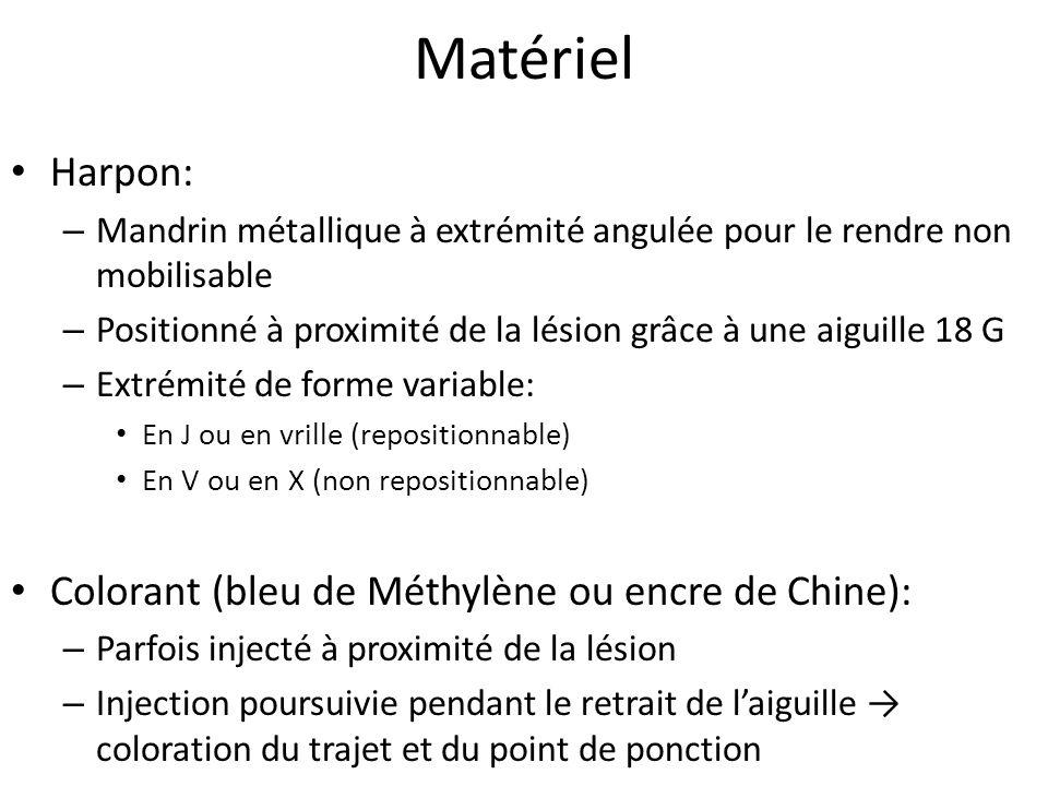 Matériel Harpon: – Mandrin métallique à extrémité angulée pour le rendre non mobilisable – Positionné à proximité de la lésion grâce à une aiguille 18
