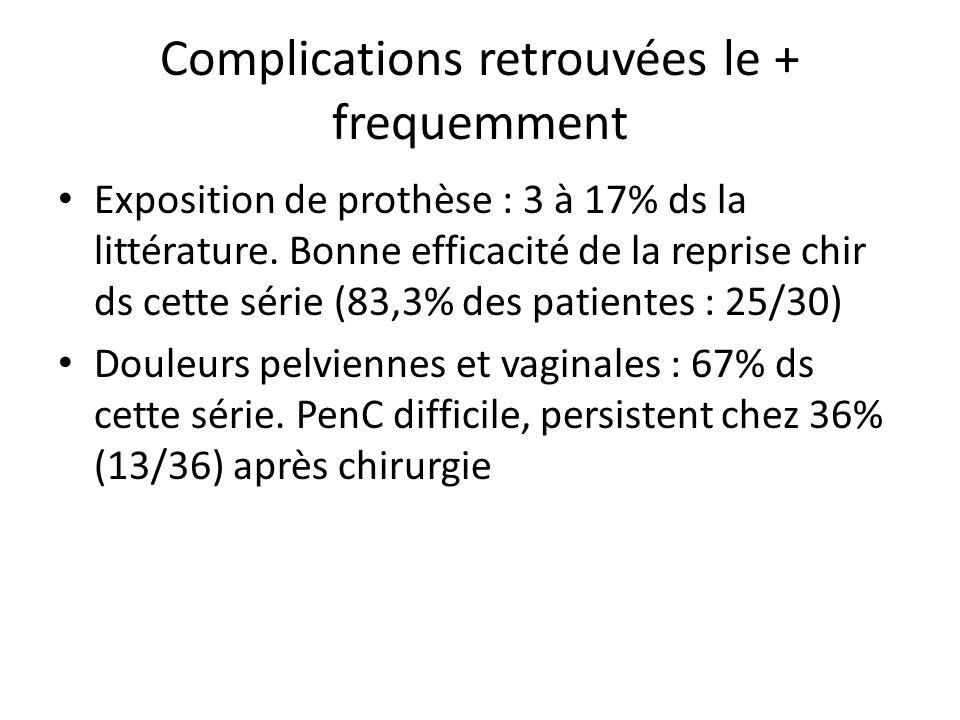 Complications retrouvées le + frequemment Exposition de prothèse : 3 à 17% ds la littérature. Bonne efficacité de la reprise chir ds cette série (83,3