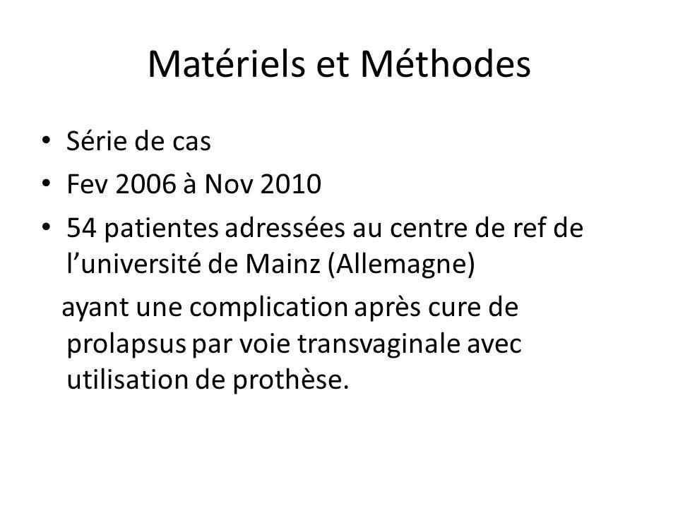 Matériels et Méthodes Série de cas Fev 2006 à Nov 2010 54 patientes adressées au centre de ref de luniversité de Mainz (Allemagne) ayant une complicat