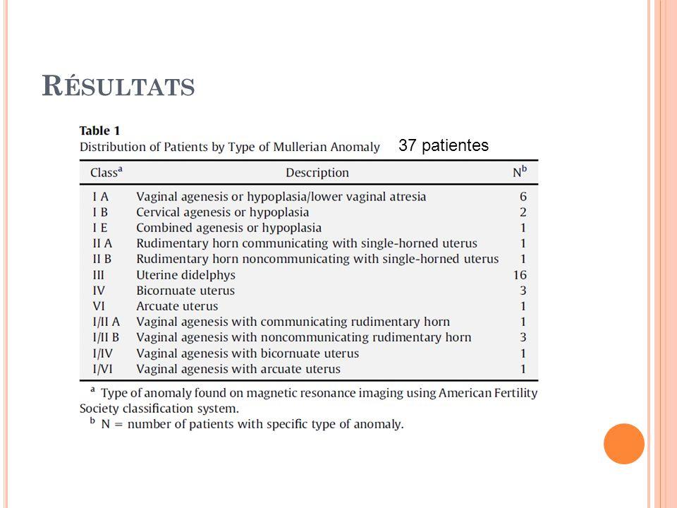 R ÉSULTATS 37 patientes