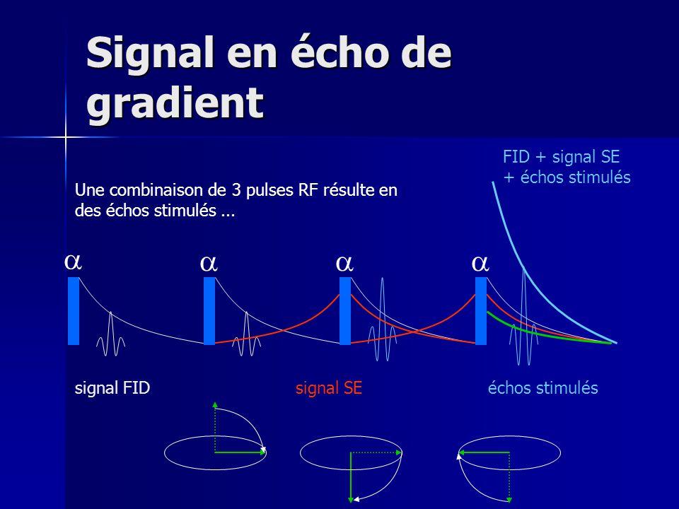 Signal en écho de gradient signal FID signal SE FID + signal SE + échos stimulés échos stimulés Une combinaison de 3 pulses RF résulte en des échos st