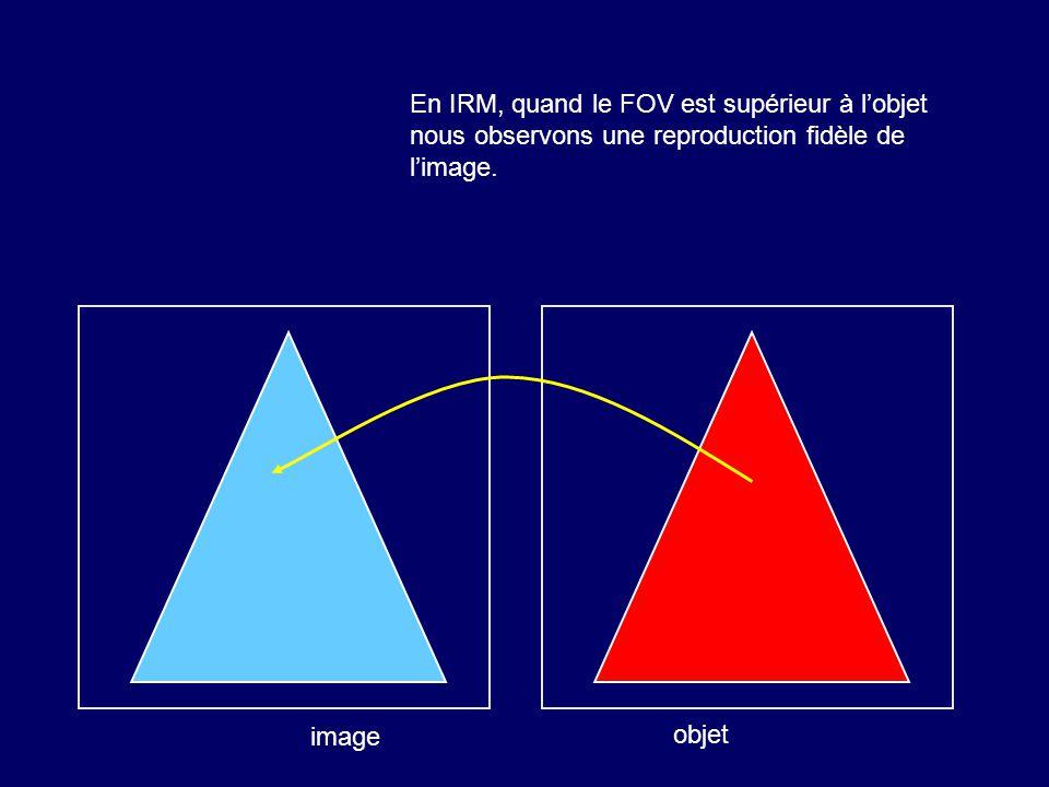 En IRM, quand le FOV est supérieur à lobjet nous observons une reproduction fidèle de limage. objet image