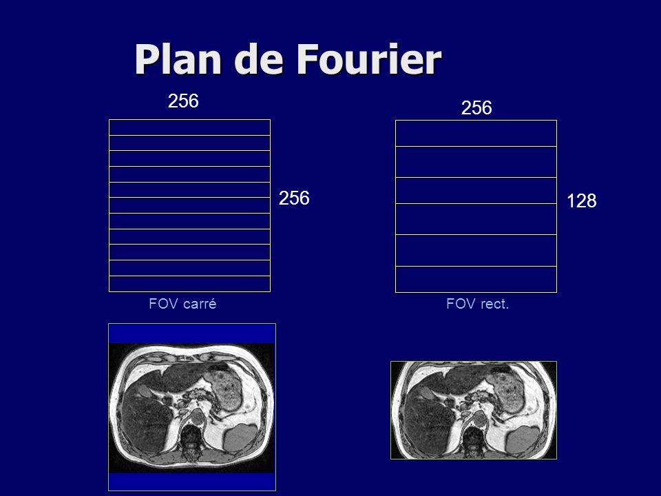 Plan de Fourier 256 FOV carréFOV rect. 128